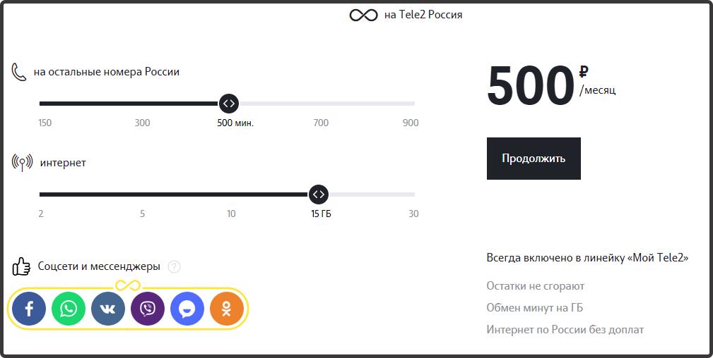 Тариф Мой онлайн плюс от Теле2 - цены для Пскова и области на 2018 г