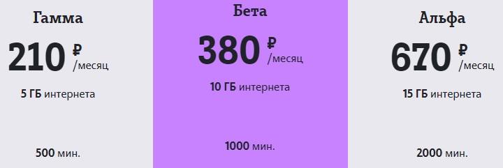 бизнес тарифы теле2 смоленск