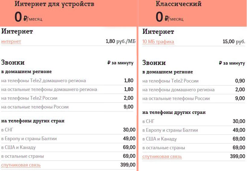 тарифы теле2 кострома без абон платы