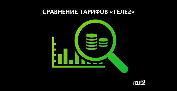 тарифы на теле2
