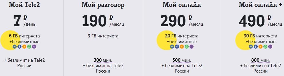 теле2 тарифы самарская область обзор