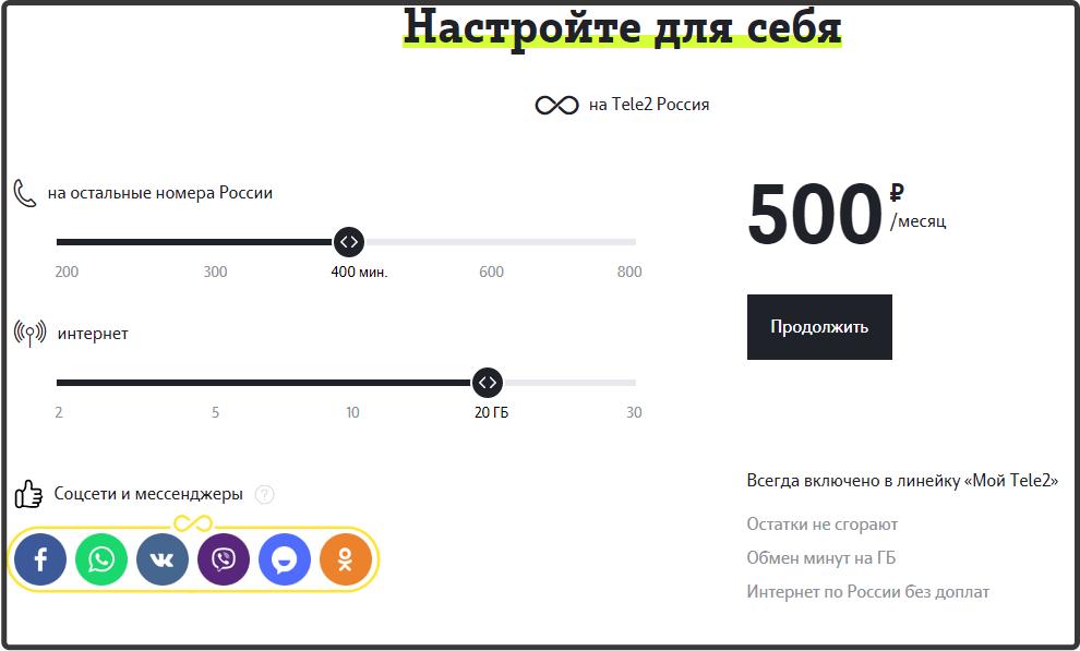 Тарифы Теле2 в Калуге и области на 2018