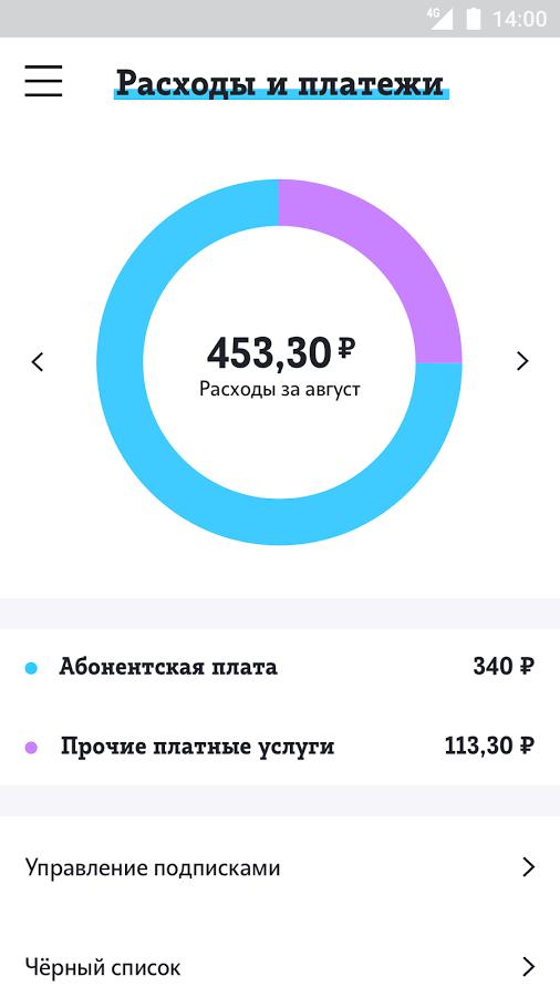 узнать расходы на теле2 через приложение