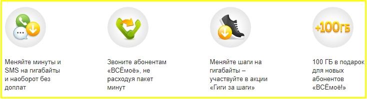 преимущества тарифов все мое от билайна для белгорода
