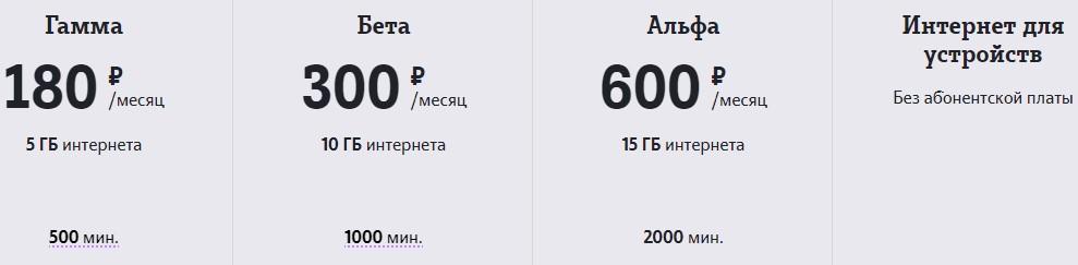 теле2 тарифы оренбург для бизнеса