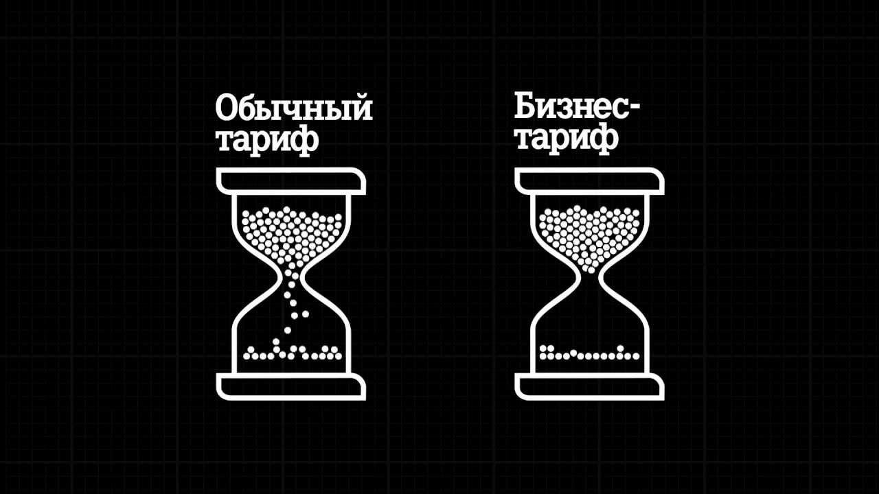 бизнес тарифы теле2 омск