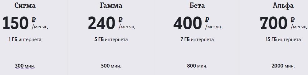 бизнес тарифы теле2 кемеровская область