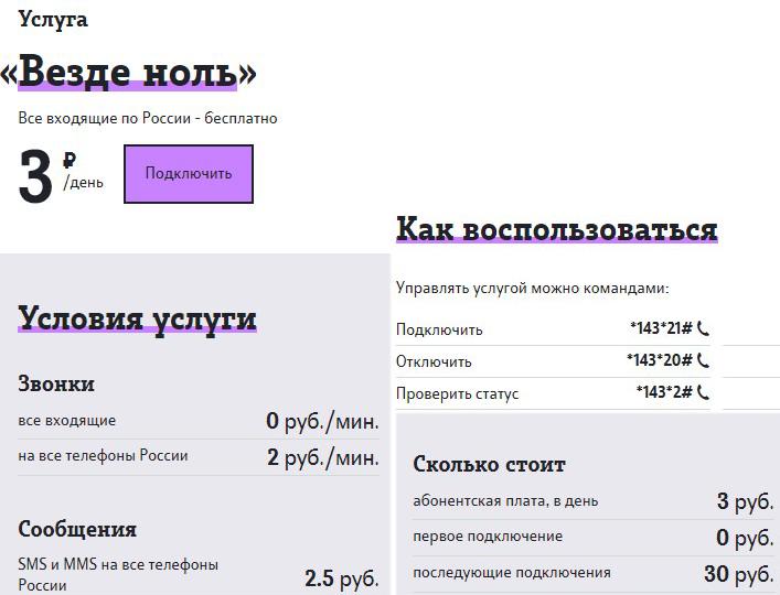 теле2 роуминг по россии везде ноль