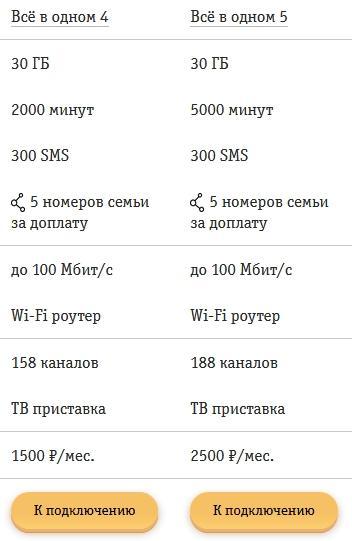Описание тарифов для Ярославля от Билайна в 2021 году