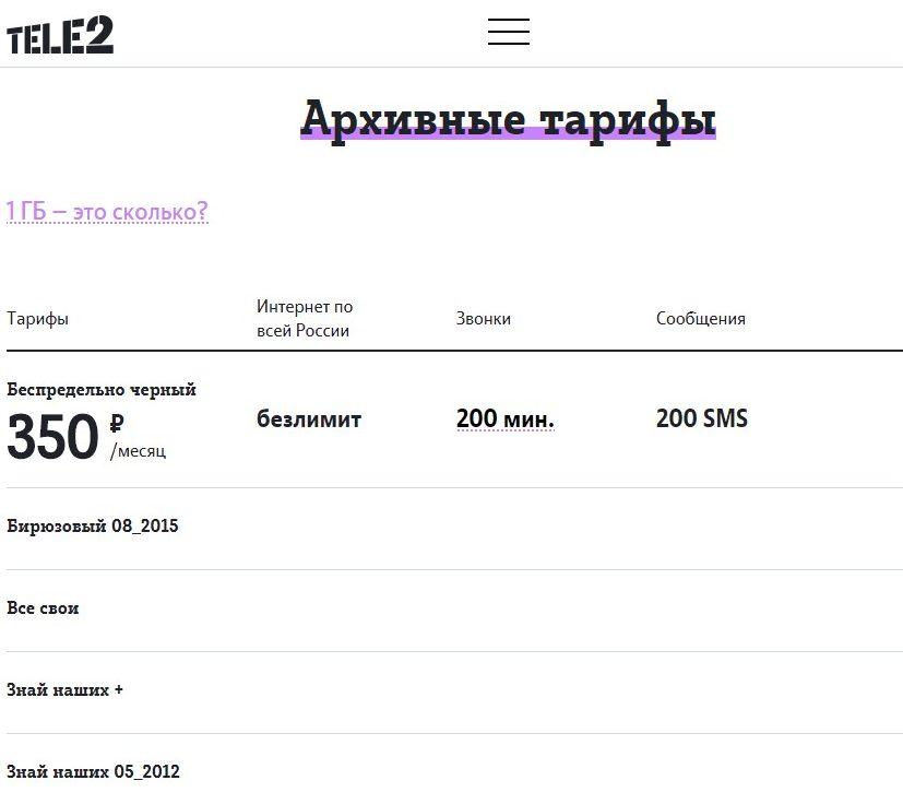 архивные тарифы теле2 курск