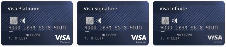 акция билайн для владельцев виза