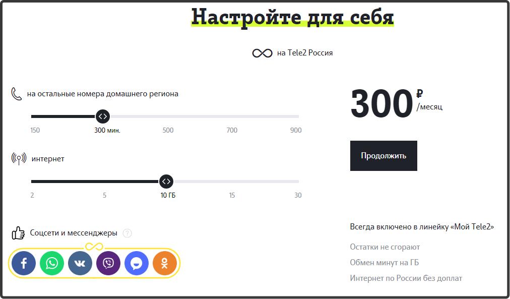 Тариф Мой онлайн от Теле2 для Пскова в 2018 году