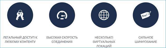 Преимущества Browsec VPN