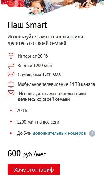 Описание тарифов для Липецка от МТС в 2021 году