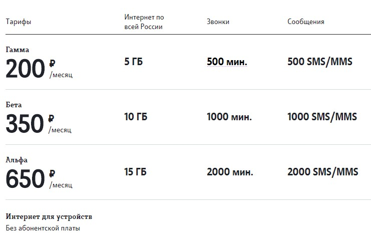 бизнес тарифы теле2 ульяновск