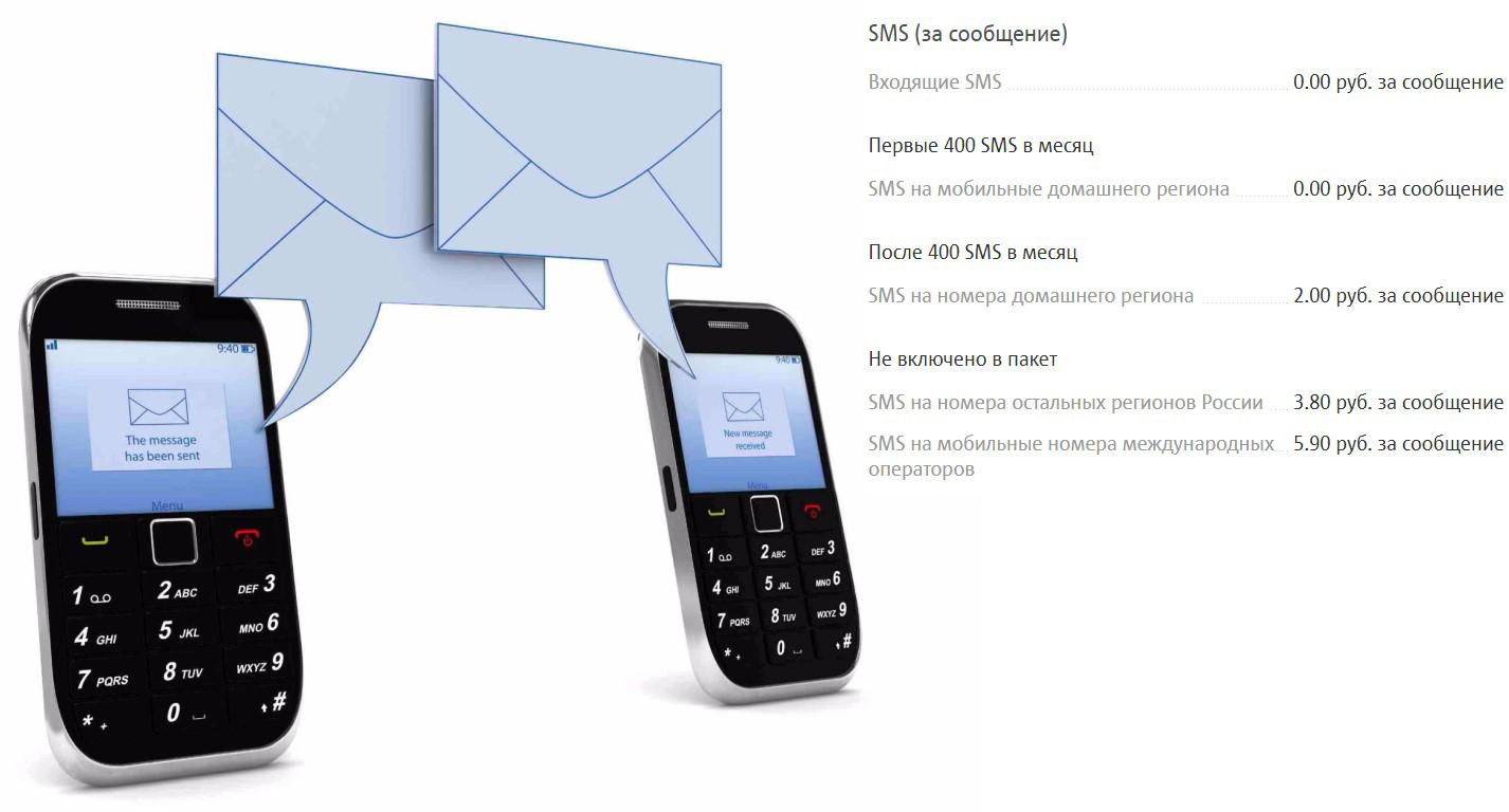 умный бизнес start тариф мтс цены на смс