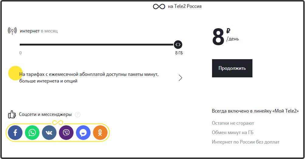 Теле2 тариф Мой онлайн для Пскова и области в 2018 году