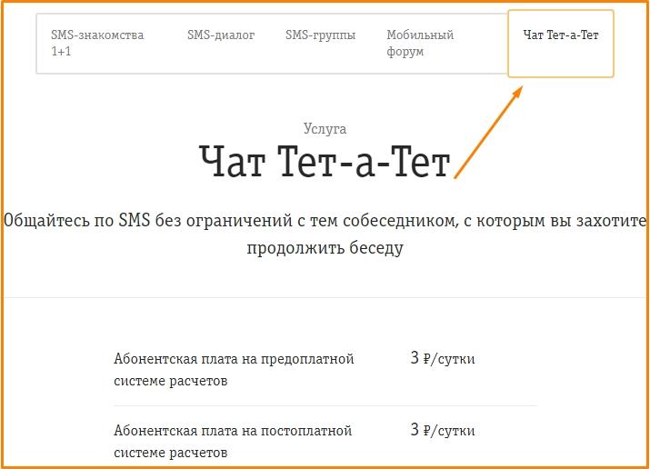 Услуги похожие на SMS-диалог билайн