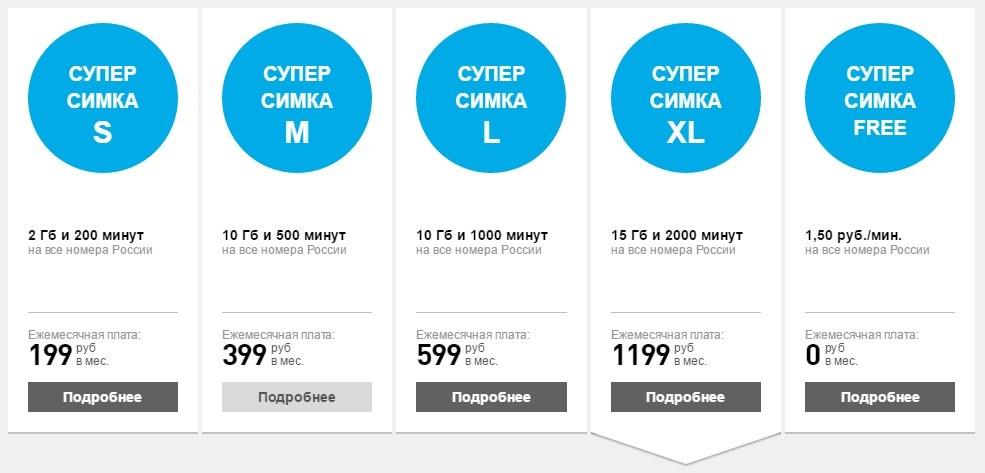 мобильные тарифы супер симка ростелеком