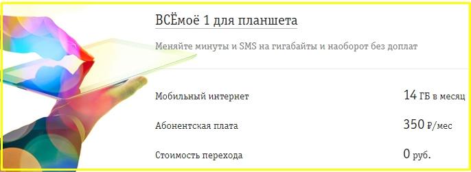для планшета от Билайна для Оренбургской области