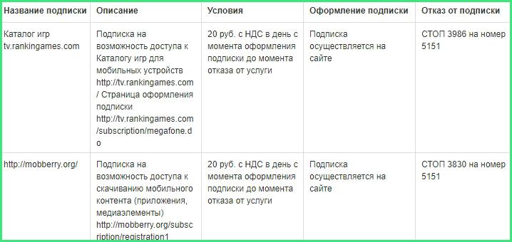 подписка subscriptions3