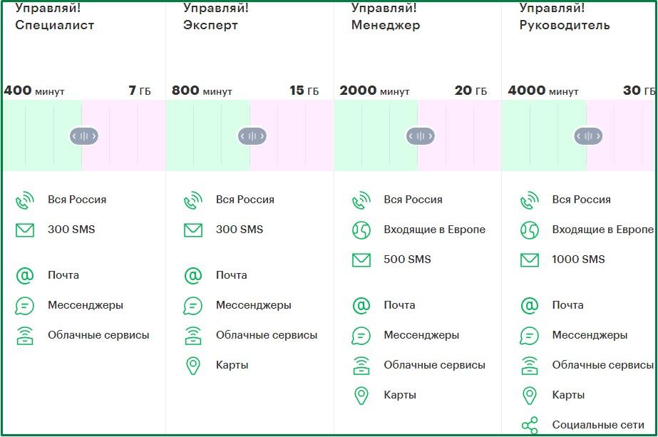 корпоративный безлимит от мегафон для белгорода