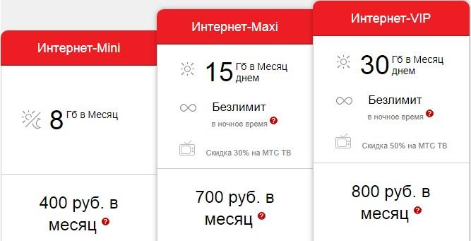 мтс тарифы красноярск интернет