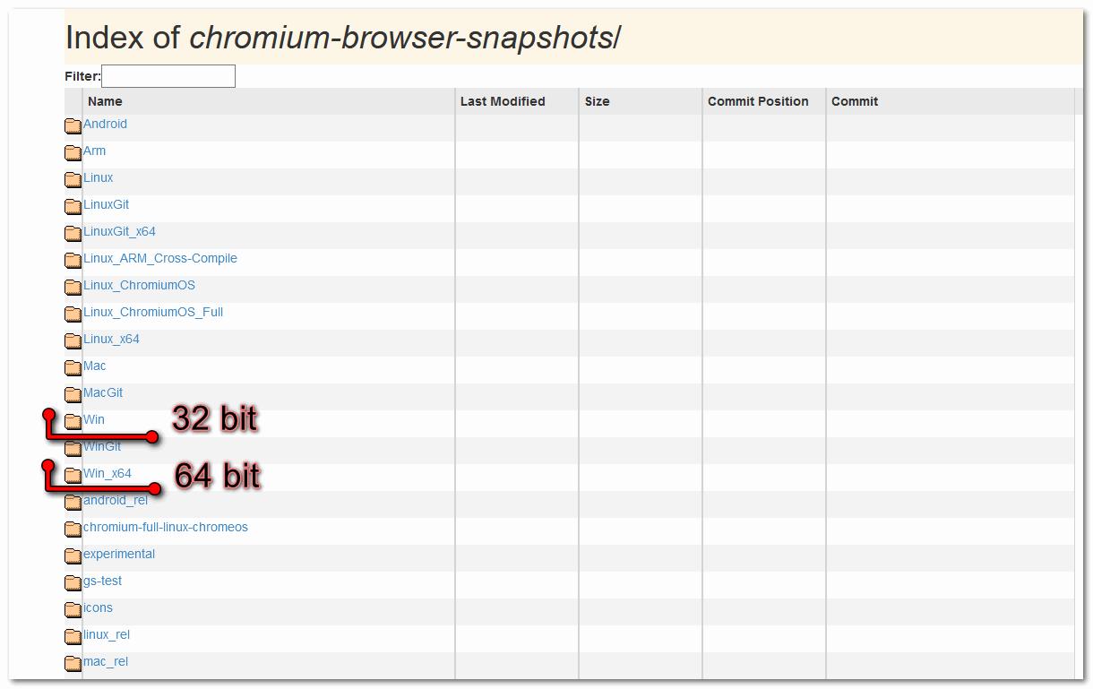 Версии для разных разрядностей Google Chrome
