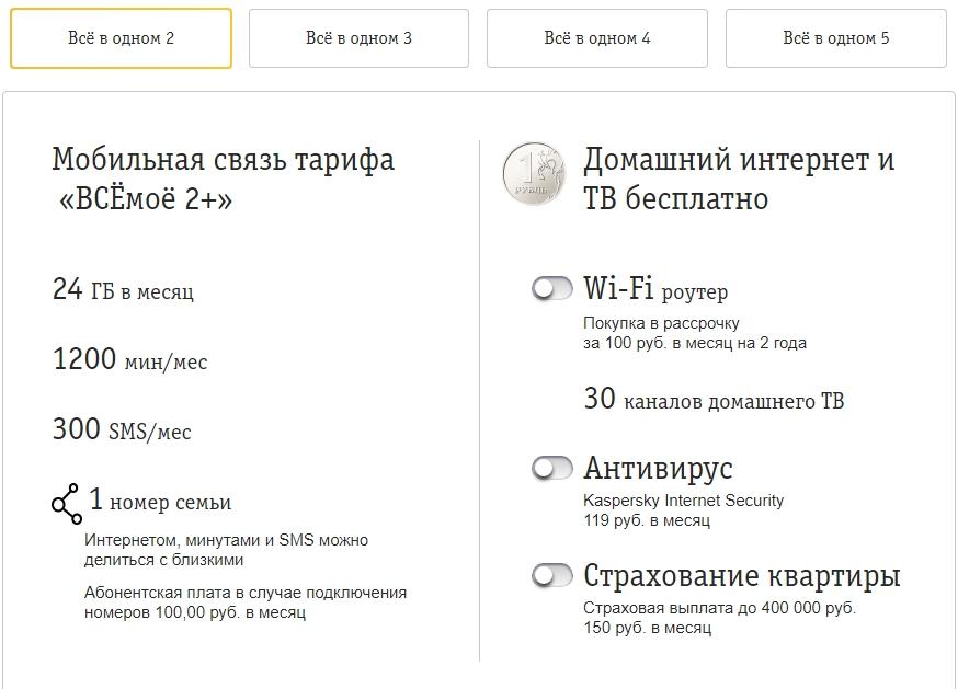 все в одном два от билайна для ставропольского края