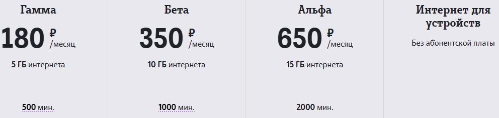 теле2 бизнес тарифы самарская область