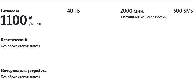 Обзор тарифов Теле2 для Мурманска и области в 2021 году