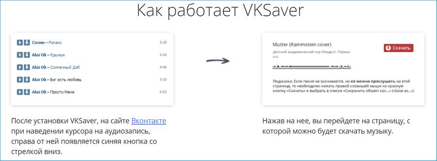 Работа VkSaver