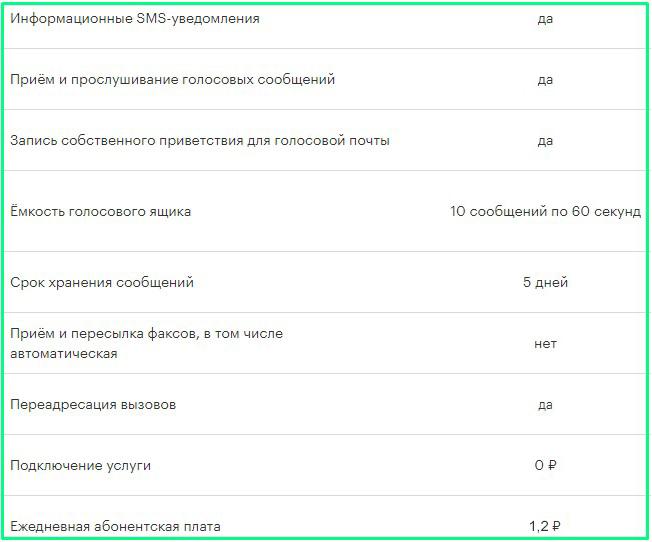расценки на услуги голосовой почты на мегафон