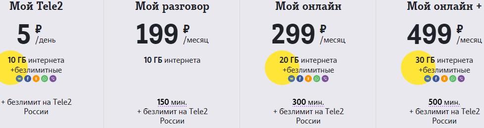 тарифы теле2 кемеровская область с абон платой