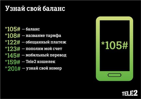 теле2 тарифы самарская область команды