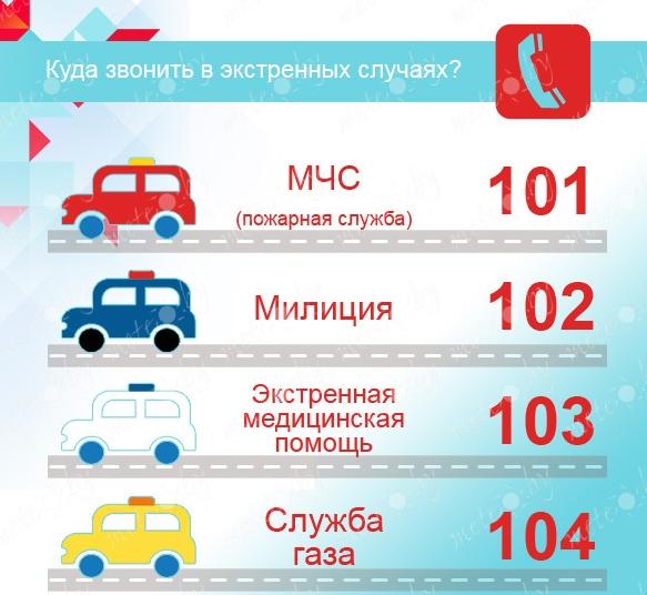 Общие номера телефонов экстренных служб с билайн