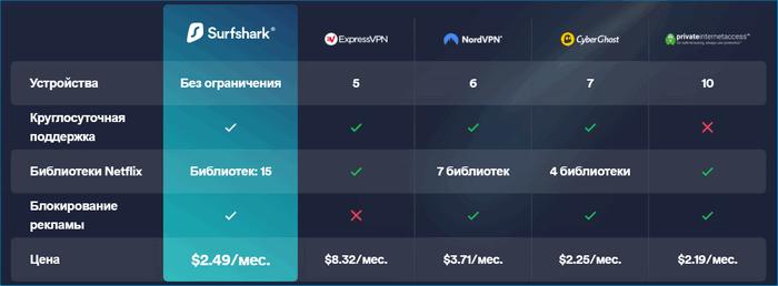 Блокировка рекламы Яндекс