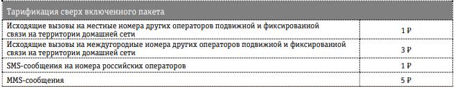 расценки мобильной связи дял бизнеса от билайн в белгороде