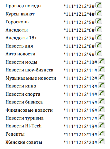 мтс новости деактивация подписки