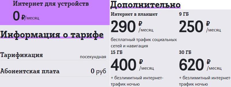 тарифы теле2 смоленск бизнес интернет